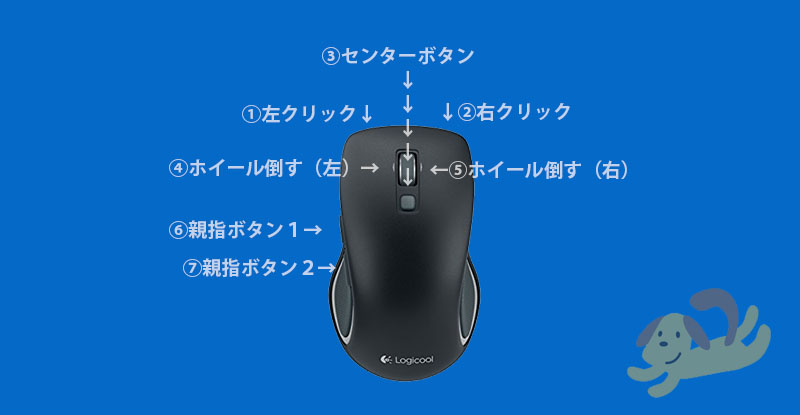 7ボタンマウスの配置